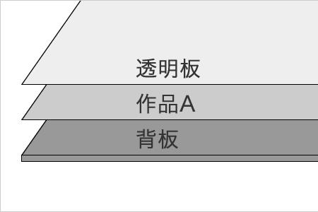 マルチパネルは裏面にも作品を入れることができます。