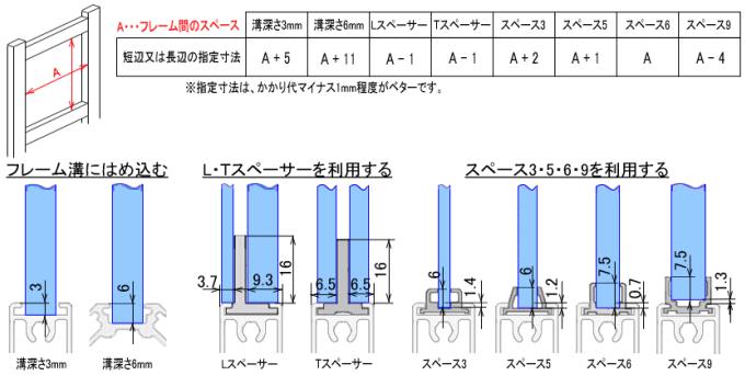ボード指定寸法の考え方