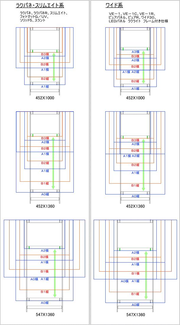 ラクスタンドLとパネルとのサイズイメージ図