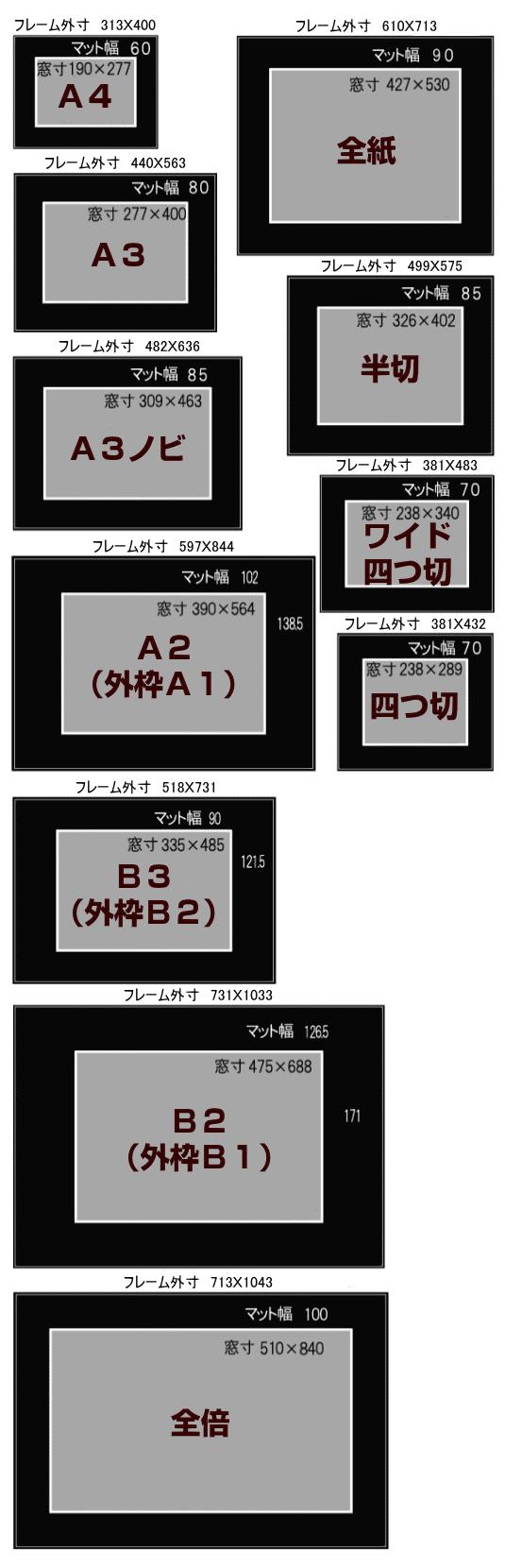 マットボードサイズ、窓寸、フレームとのバランス ワイド四つ切、四つ切、A3、A4、全紙、半切、A3ノビ、B2(外枠B1)、B3(外枠B2)、A2(外枠A1)、全倍