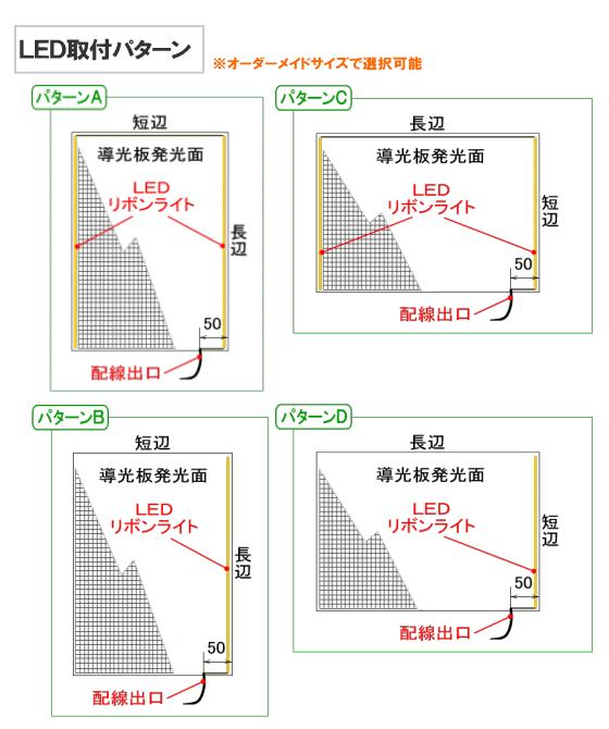 LED取付パターンA・B・C・D図