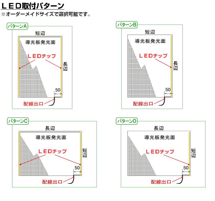 LEDパネルの仕様パターン