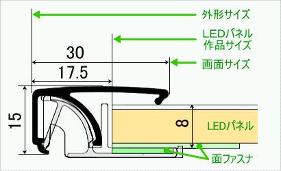 LEDパネル ラクライト断面図