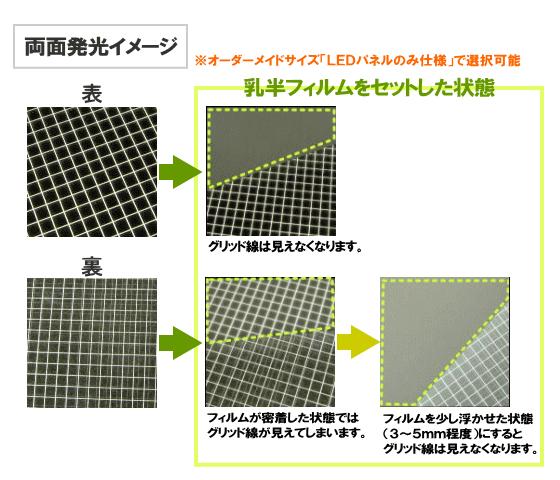 LEDパネル両面発光イメージ